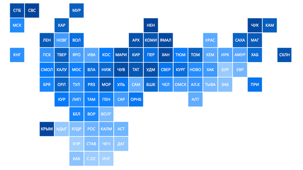 Рейтинг регионов по доле просроченных кредитов — 2020