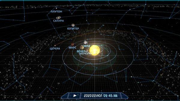 Парад планет 22 июля 2020 года