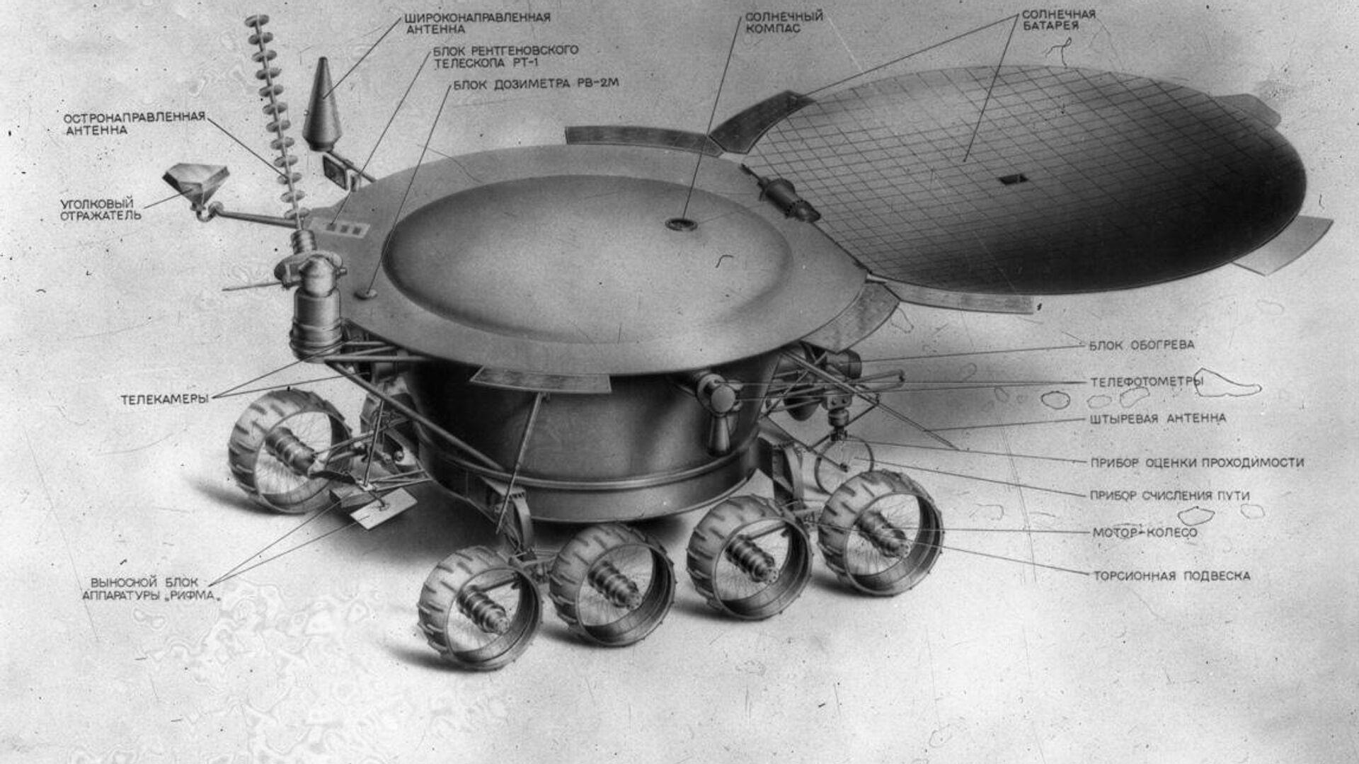 Устройство передвижной лаборатории Луноход-1 - РИА Новости, 1920, 16.11.2020