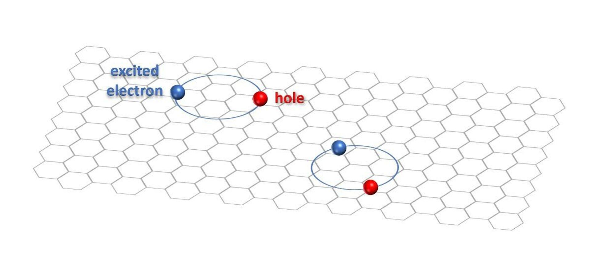 Ученые впервые сфотографировали электрон внутри экситона