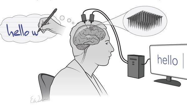Интерфейс мозг-компьютер для набора текста по технологии Mindwriting