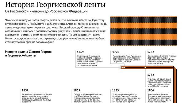 История самой знаменитой орденской ленты России