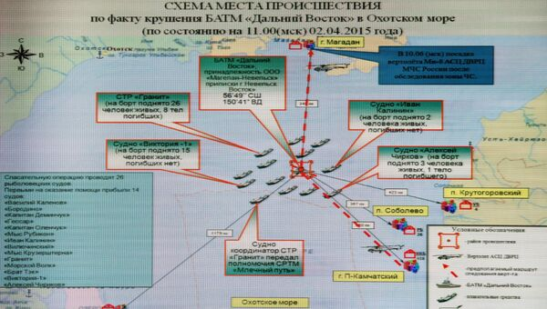 Схема места происшествия траулера Дальний Восток в Охотском море