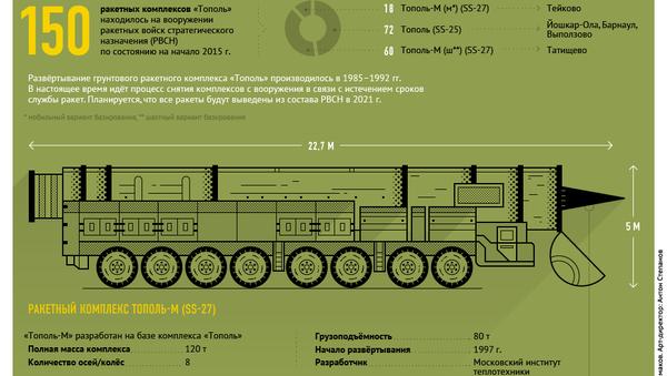 Межконтинентальный ракетный комплекс стратегического назначения «Тополь-М»