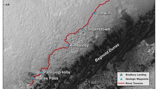 Путь марсохода Curiosity на горе Шарп и дюны Багнольда (снизу)