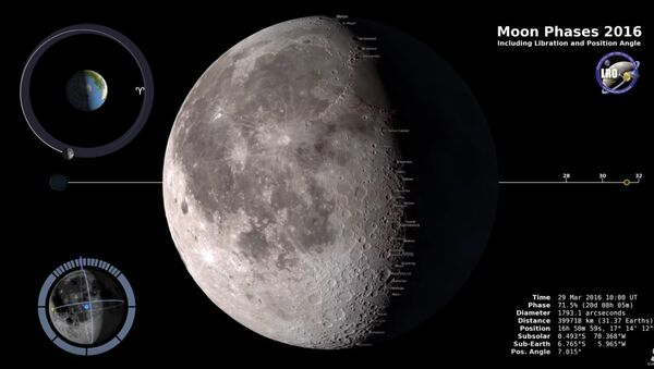 Луна из будущего