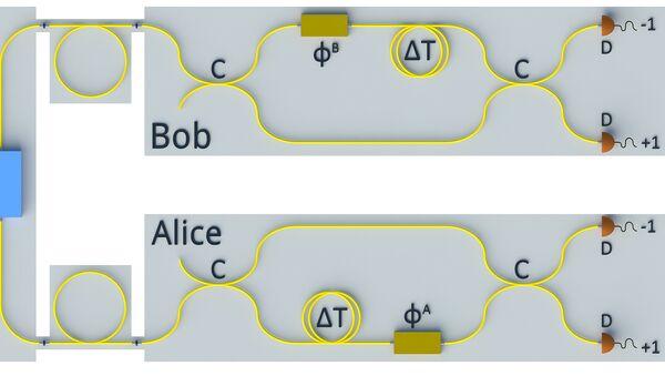 Схема системы квантовой связи
