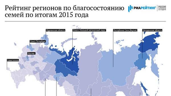 Рейтинг регионов по благосостоянию семей по итогам 2015 года