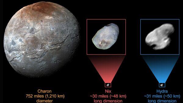 Плутон и его водяные спутники – Нюкта и Гидра