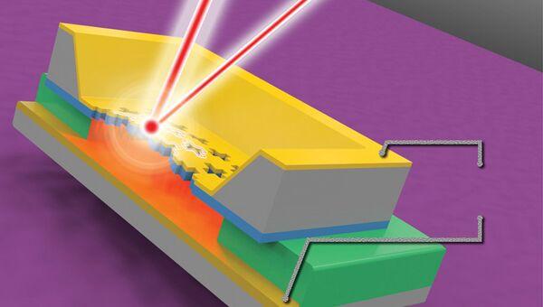 Плазмонный опто-механический резонатор, созданный учеными из США