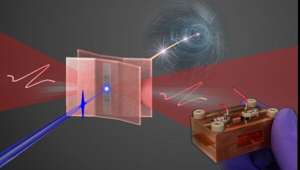 Так художник представил себе работу ускорителя частиц, созданного немецкими физиками