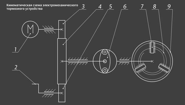 Схема работы тормозного устройства для ветрогенератора