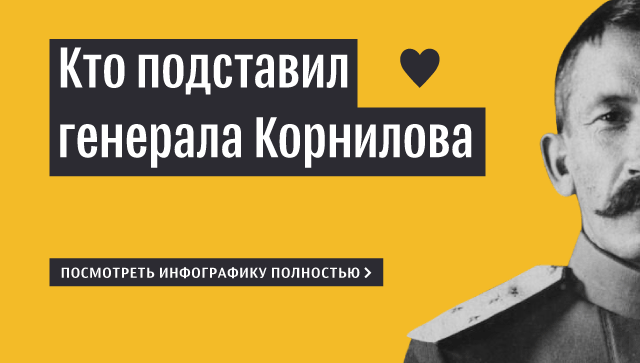 Преступление/ Выступление генерала Корнилова