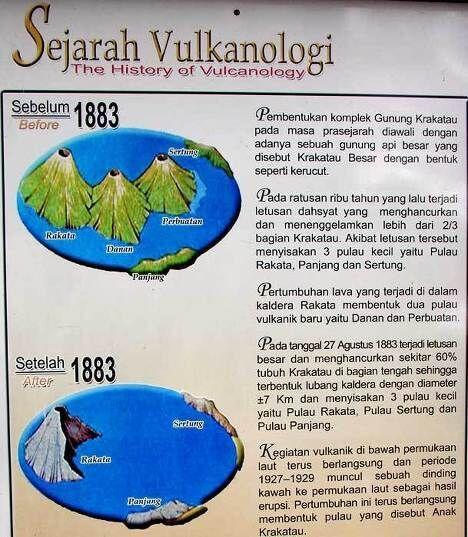 История вулканов Кракатау, Ракату, Пербуатан, Данан