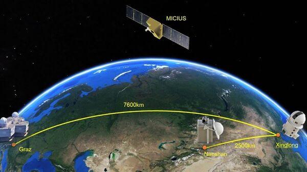 Квантовый спутник Мо-цзы и города, которые он объединил линией квантового интернета