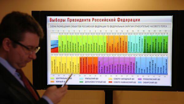 Участник во время презентации информационного обеспечения выборов президента РФ в информационном центре ЦИК РФ в Москве