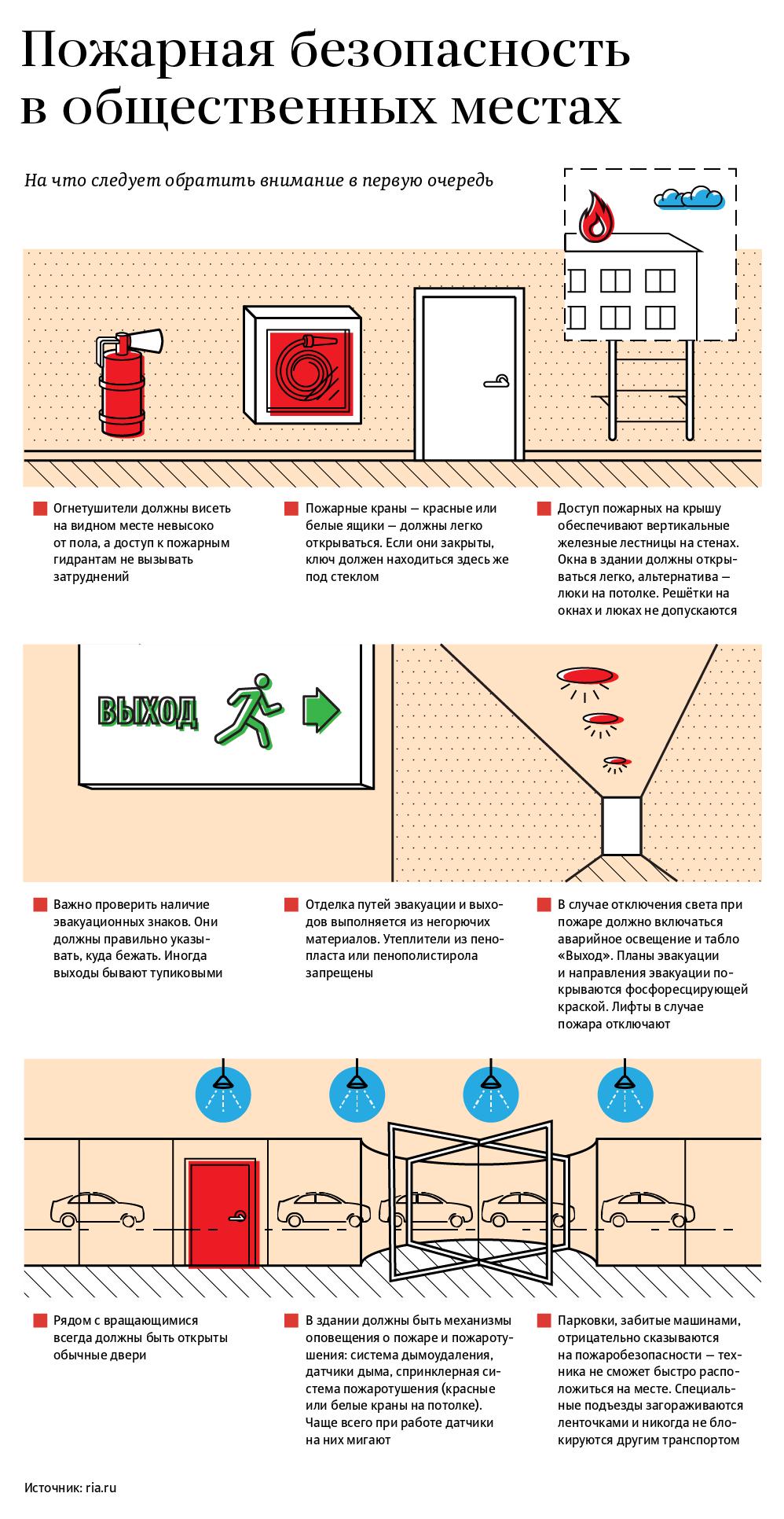 Пожарная безопасность в общественных местах