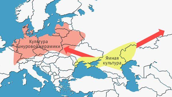 Карта миграций народов ямной культуры