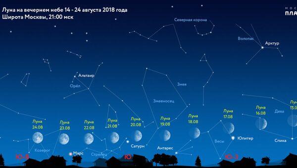 Луна на вечернем небе