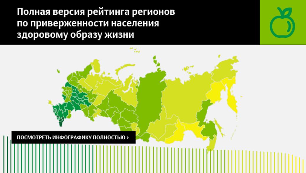 7443e7259b44 Полная версия рейтинга регионов по приверженности населения ЗОЖ - РИА  Новости, 01.10.2018
