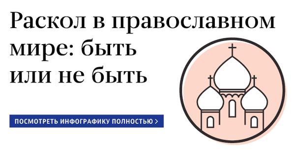 Раскол в православном мире: быть или не быть