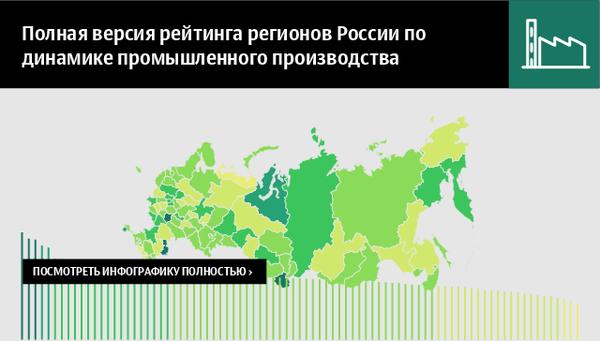 Полная версия рейтинга российских регионов по динамике промышленного производства