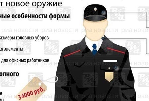 Новая форма для сотрудников милиции. Инфографика