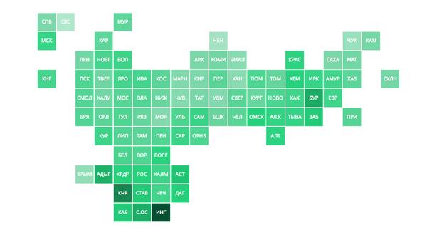 Рейтинг регионов по доле просроченных населением кредитов – 2019