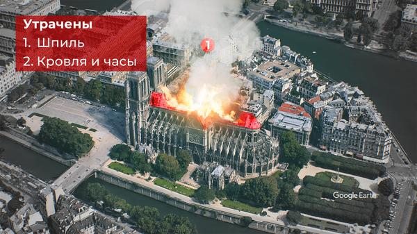 Инфографика Пожар в Нотр-Даме
