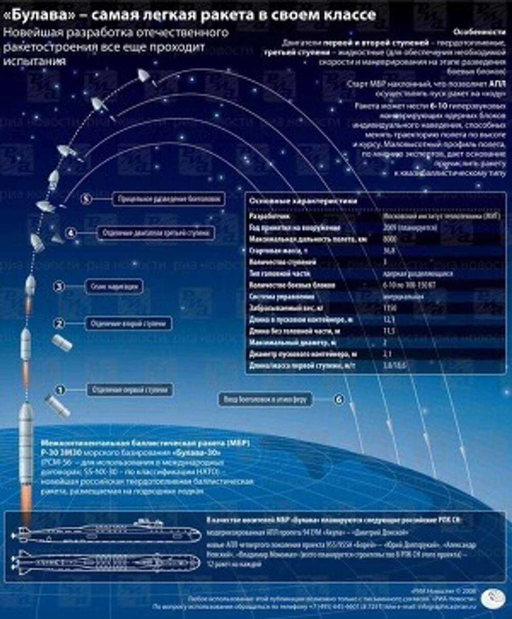 «Булава» – самая легкая ракета в своем классе