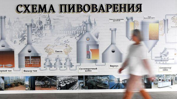 Схема пивоварения
