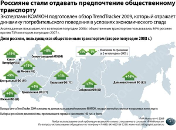 Россияне стали отдавать предпочтение общественному транспорту