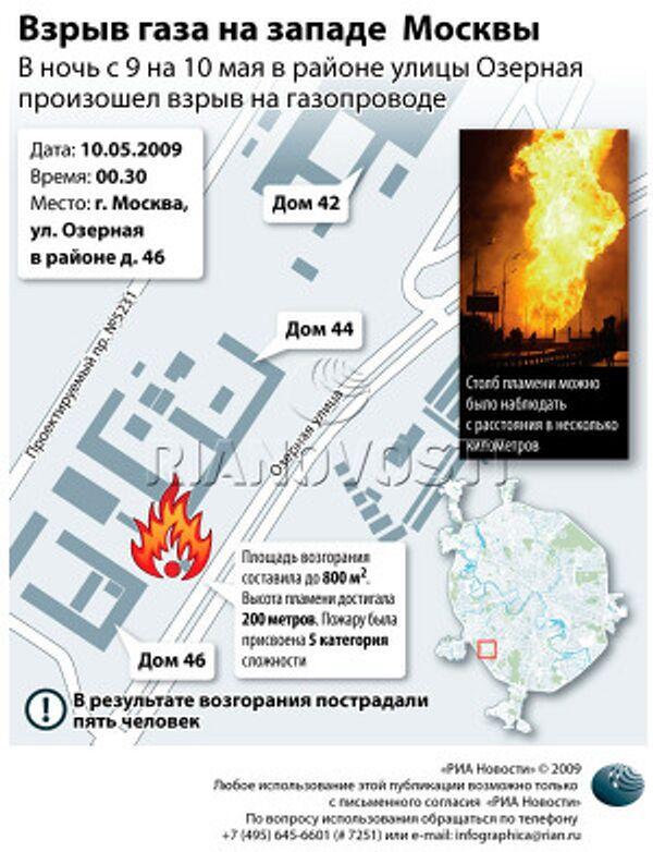 Взрыв газа на западе Москвы