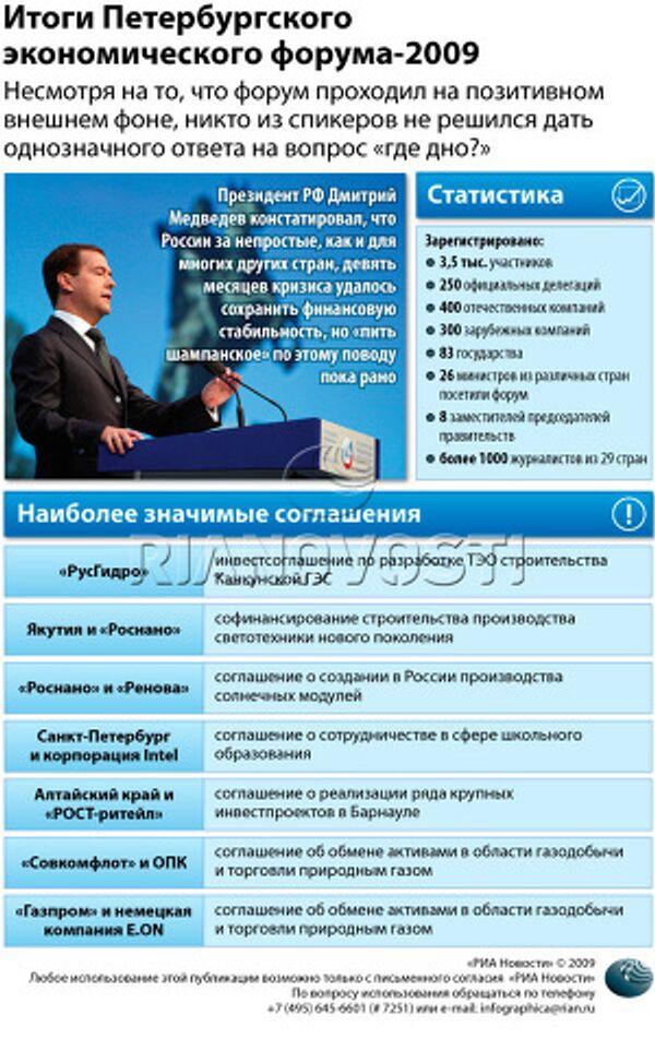 Итоги Петербургского экономического форума-2009