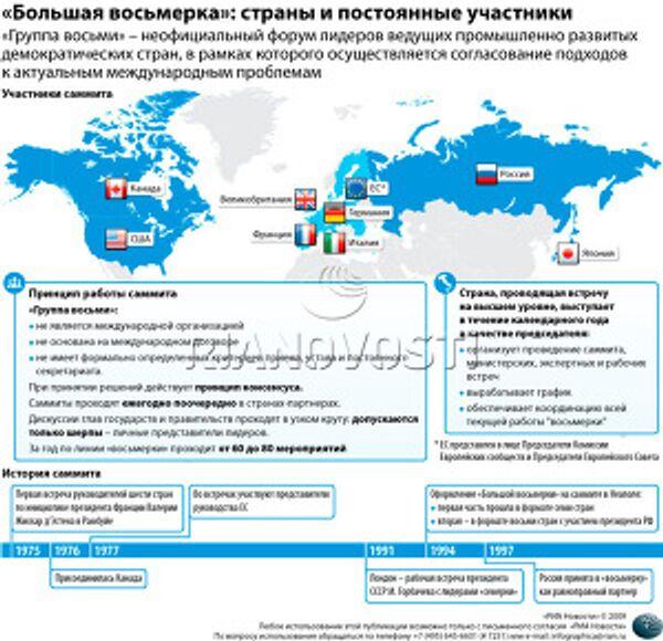 «Большая восьмерка»: страны и постоянные участники