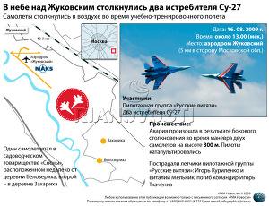 В небе над Жуковским столкнулись два истребителя Су-27