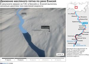 Движение масляного пятна по реке Енисей