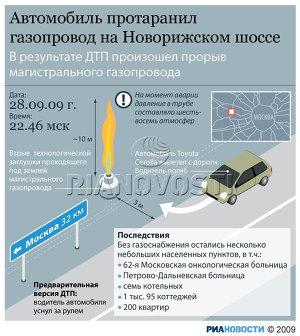 Автомобиль протаранил газопровод на Новорижском шоссе