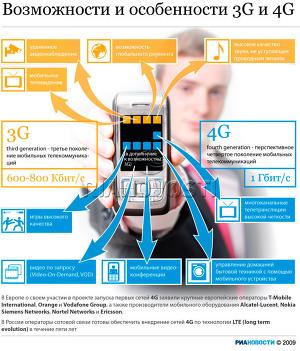 Возможности и особенности 3G и 4G