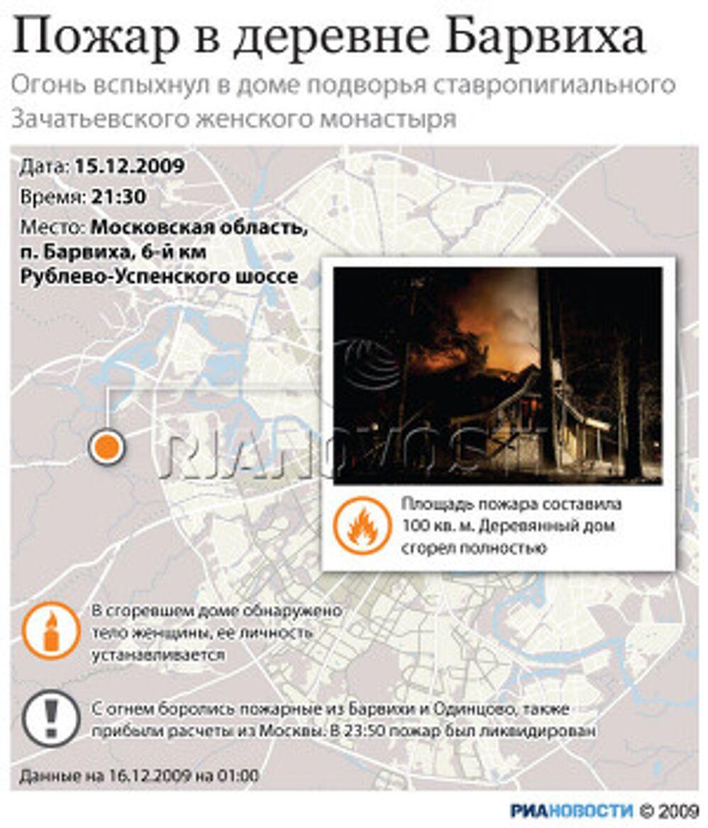 Пожар в доме священника