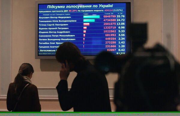 Подсчет голосов первого тура выборов президента Украины