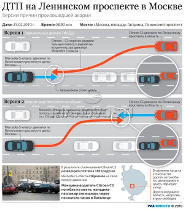ДТП на Ленинском проспекте в Москве