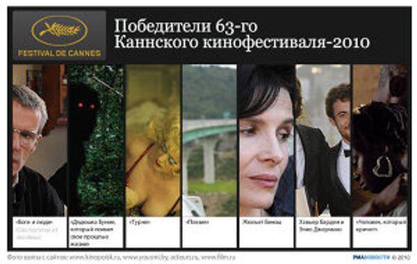 Победители 63-го Каннского фестиваля-2010