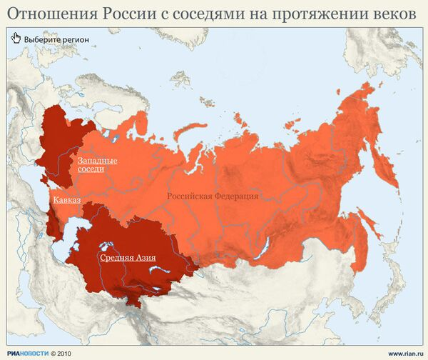 Отношения России с соседями на протяжении веков