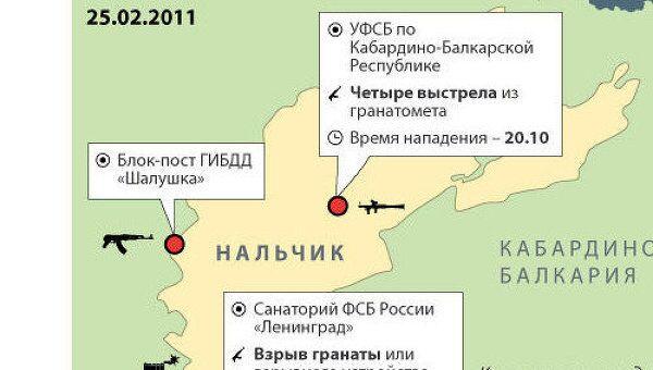 Нападение боевиков на город Нальчик