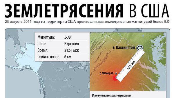 Землетрясения в США 23 августа 2011