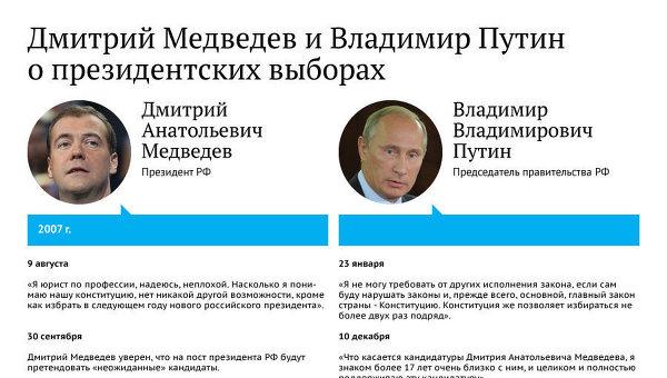 Высказывания Дмитрия Медведева и Владимира Путина о президентских выборах