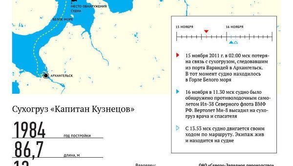 Исчезновение сухогруза в Белом море