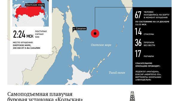 Авария буровой установки в Охотском море
