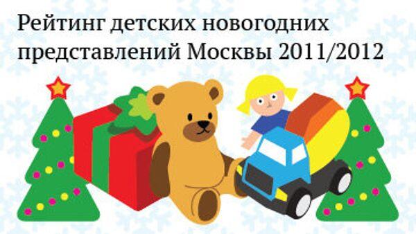 Рейтинг новогодних представлений Москвы 2011